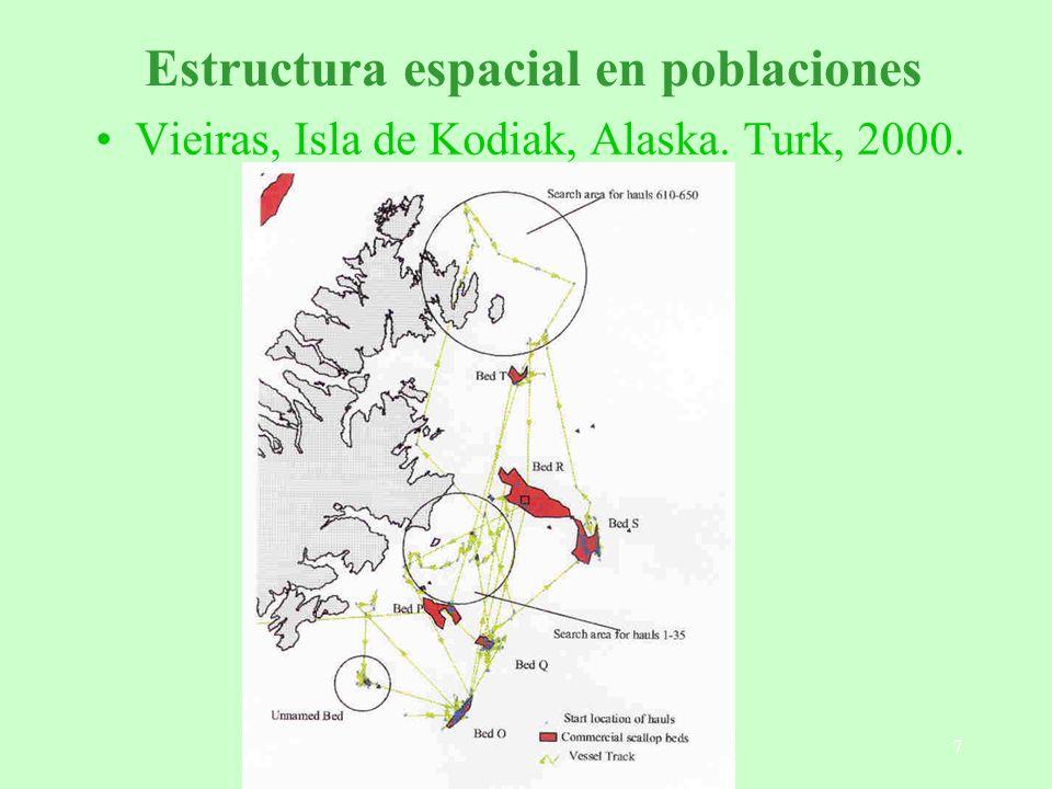 8 Estructura espacial en poblaciones Algunos ejemplos e implicancias Pinguino de Magallanes Salmón de mar en GSJ Vieira del GSJ Salmónidos en rios Guanaco en CDB Jarilla en monte