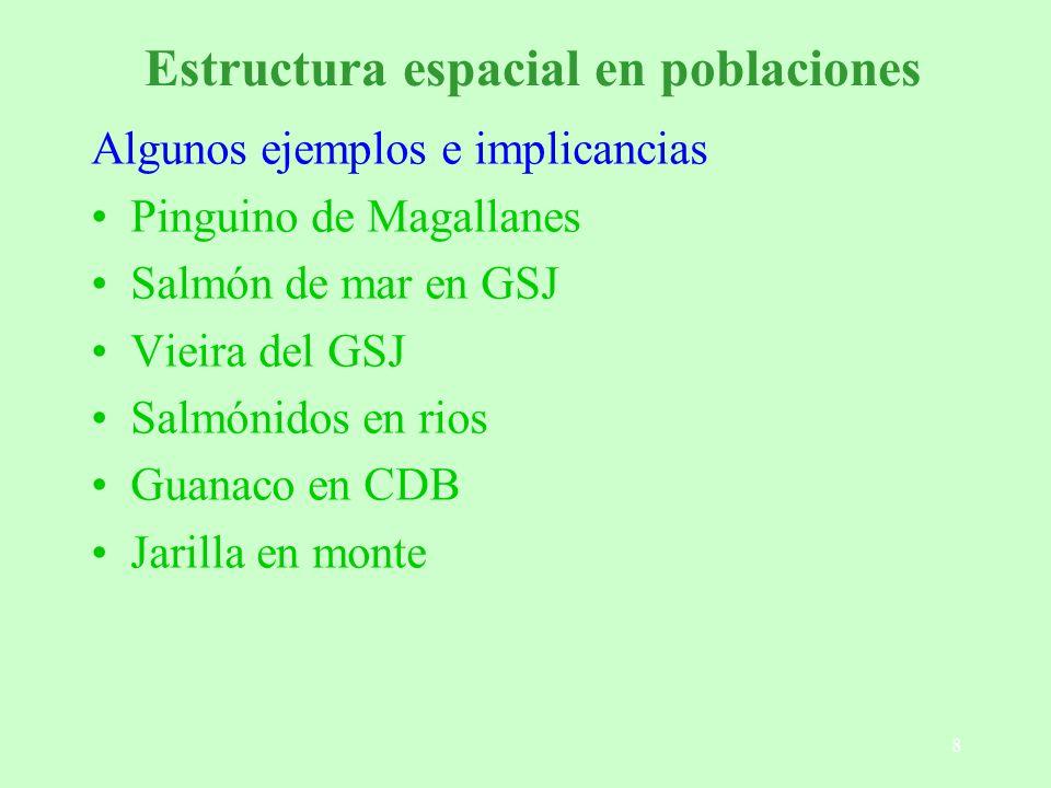9 Estructura espacial en poblaciones Escalas de estructuración espacial en poblaciones.