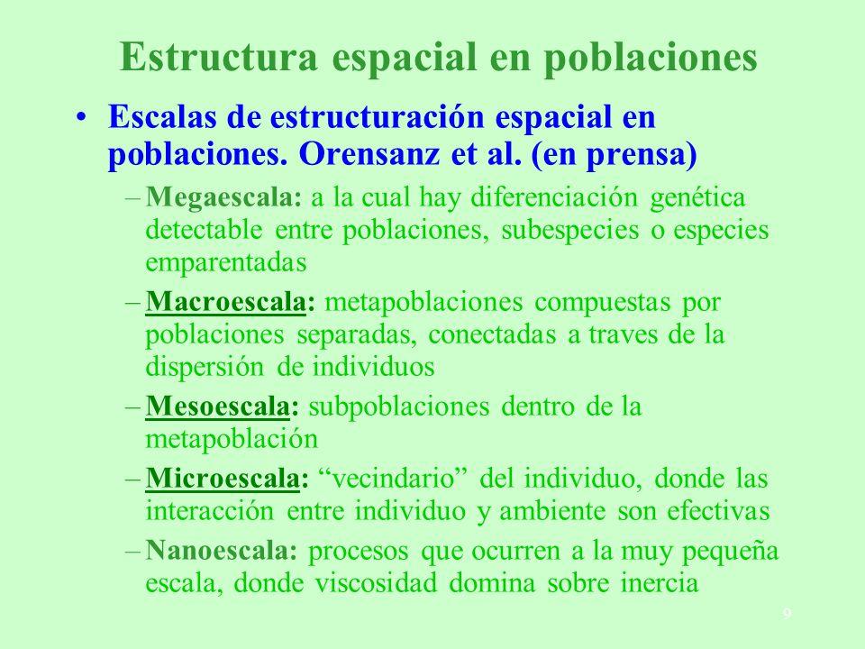 30 Metapoblaciones - Modelos Empíricos: