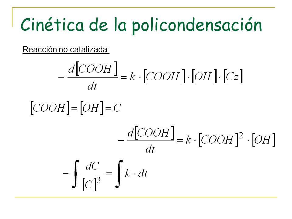 Cinética de la policondensación Reacción no catalizada: