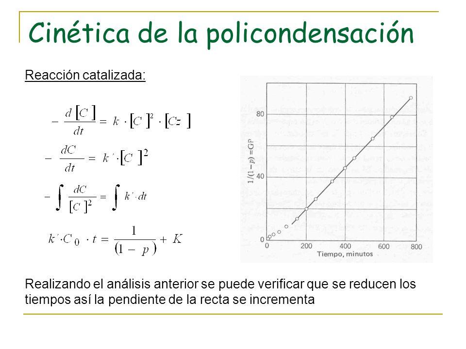 Cinética de la policondensación Reacción catalizada: Realizando el análisis anterior se puede verificar que se reducen los tiempos así la pendiente de
