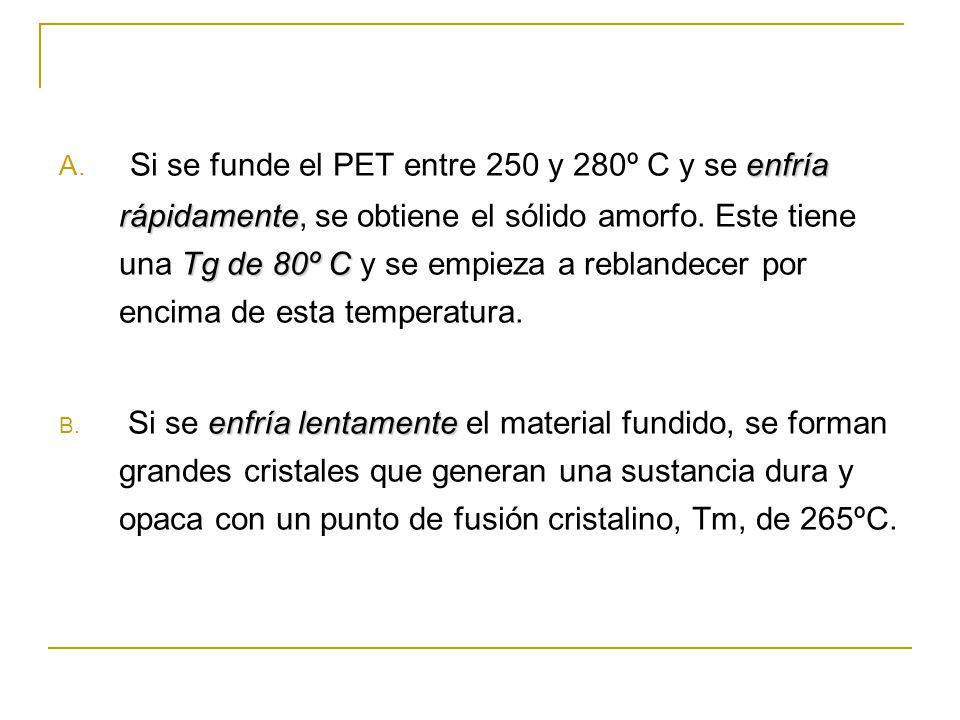 enfría rápidamente Tg de 80º C A. Si se funde el PET entre 250 y 280º C y se enfría rápidamente, se obtiene el sólido amorfo. Este tiene una Tg de 80º