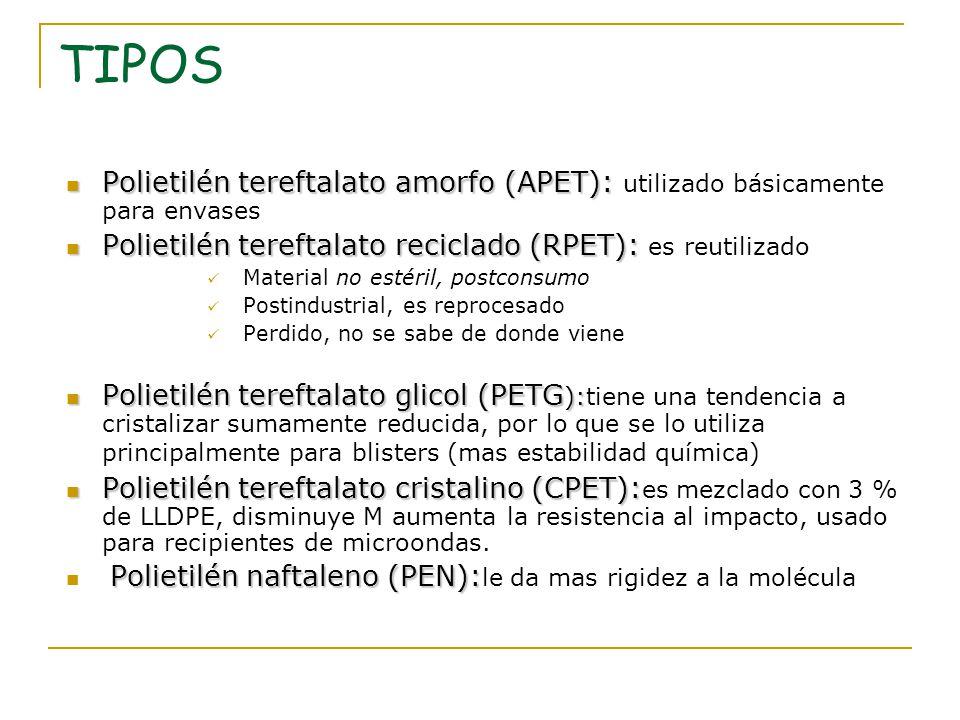 TIPOS Polietilén tereftalato amorfo (APET): Polietilén tereftalato amorfo (APET): utilizado básicamente para envases Polietilén tereftalato reciclado
