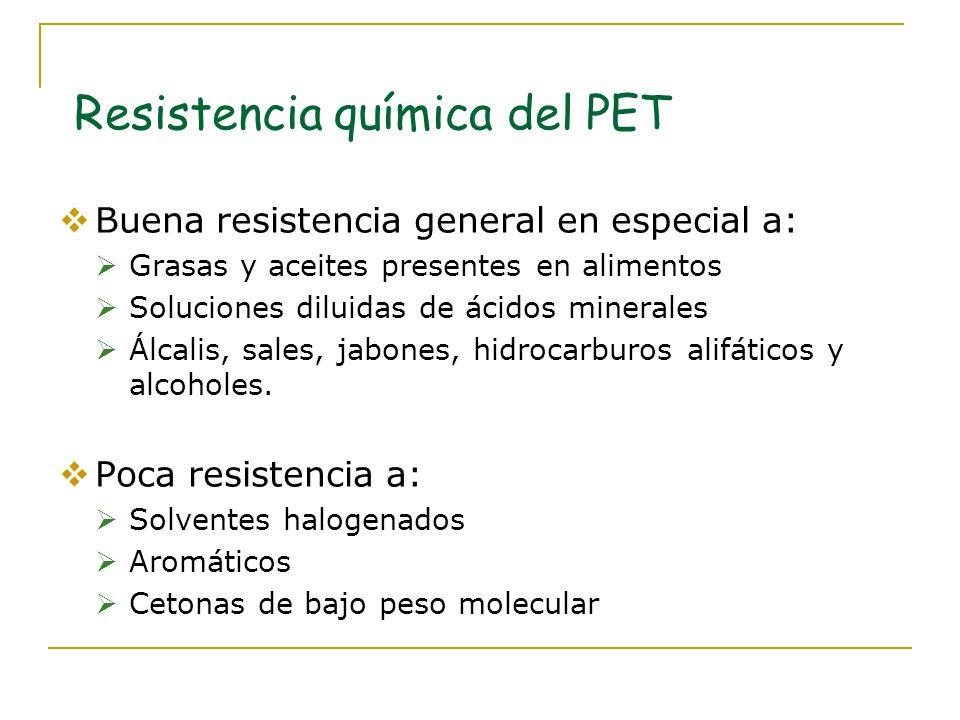 Resistencia química del PET Buena resistencia general en especial a: Grasas y aceites presentes en alimentos Soluciones diluidas de ácidos minerales Á