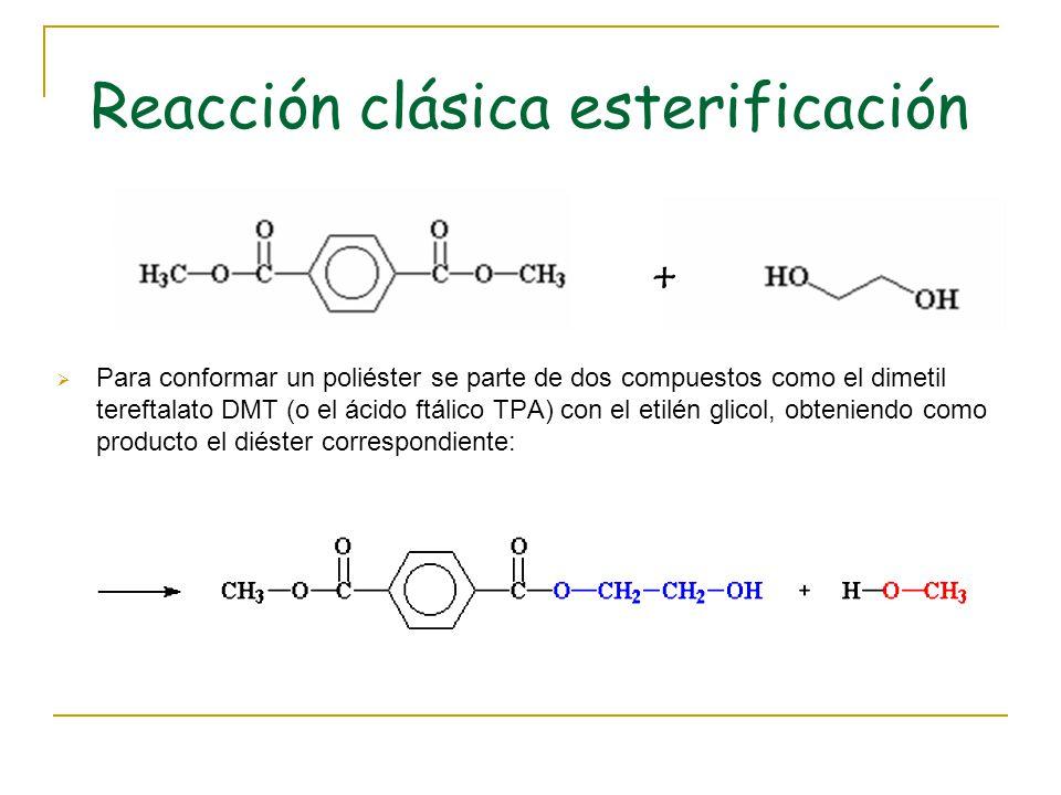Reacción clásica esterificación Para conformar un poliéster se parte de dos compuestos como el dimetil tereftalato DMT (o el ácido ftálico TPA) con el