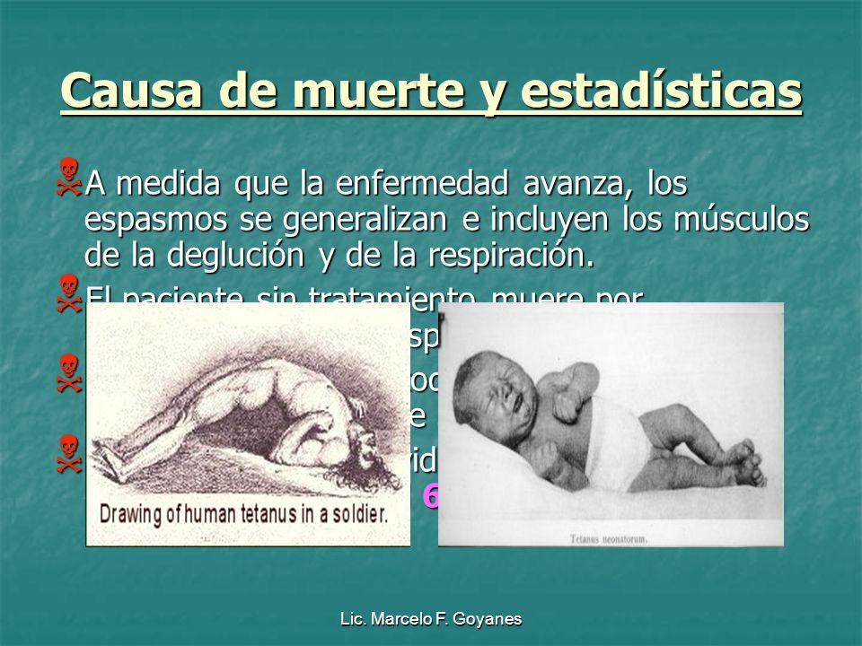 Lic. Marcelo F. Goyanes Causa de muerte y estadísticas A medida que la enfermedad avanza, los espasmos se generalizan e incluyen los músculos de la de