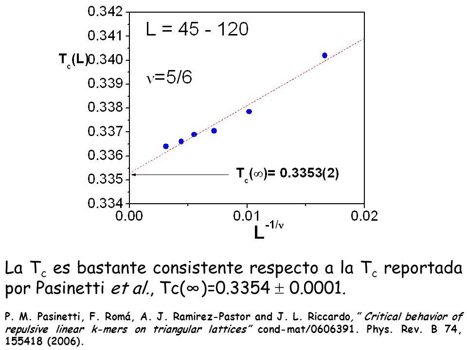 La T c es bastante consistente respecto a la T c reportada por Pasinetti et al., Tc()=0.3354 0.0001. P. M. Pasinetti, F. Romá, A. J. Ramirez-Pastor an