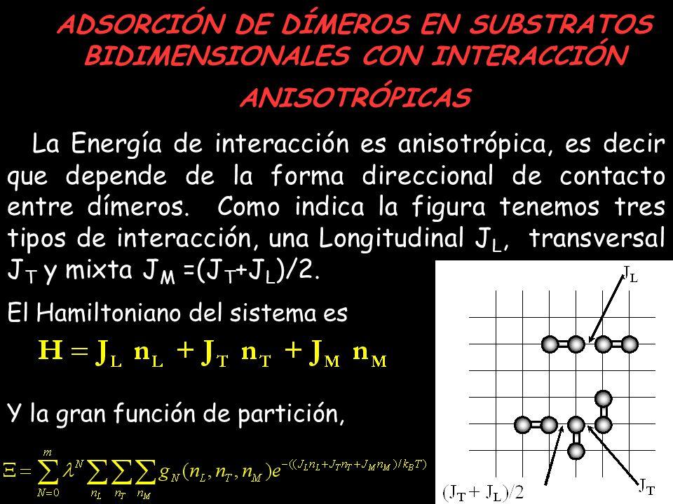 ADSORCIÓN DE DÍMEROS EN SUBSTRATOS BIDIMENSIONALES CON INTERACCIÓN ANISOTRÓPICAS La Energía de interacción es anisotrópica, es decir que depende de la