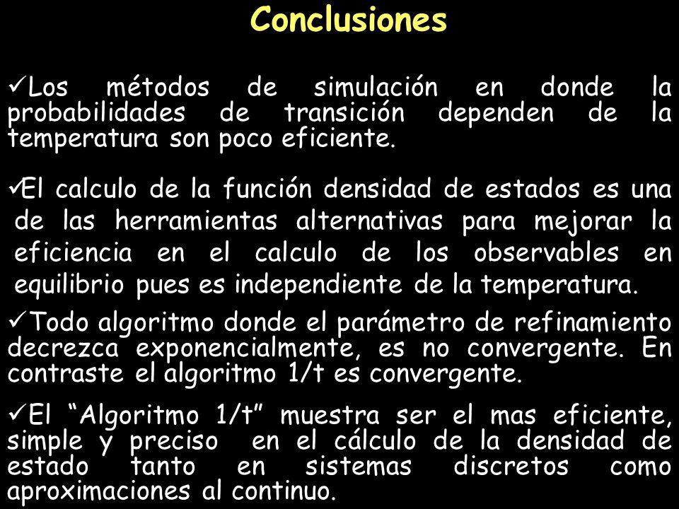 Conclusiones El calculo de la función densidad de estados es una de las herramientas alternativas para mejorar la eficiencia en el calculo de los obse