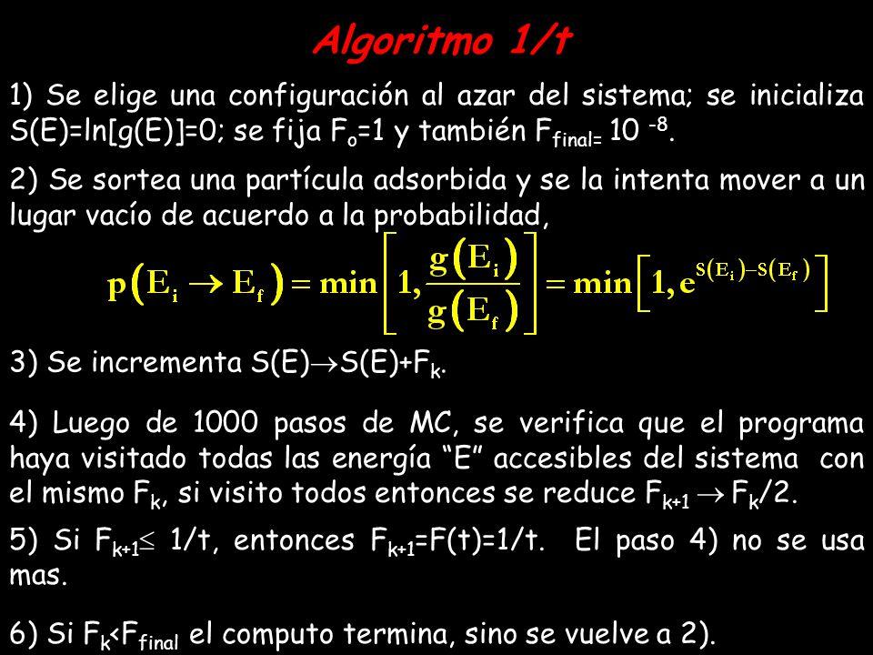 Algoritmo 1/t 1) Se elige una configuración al azar del sistema; se inicializa S(E)=ln[g(E)]=0; se fija F o =1 y también F final= 10 -8. 2) Se sortea