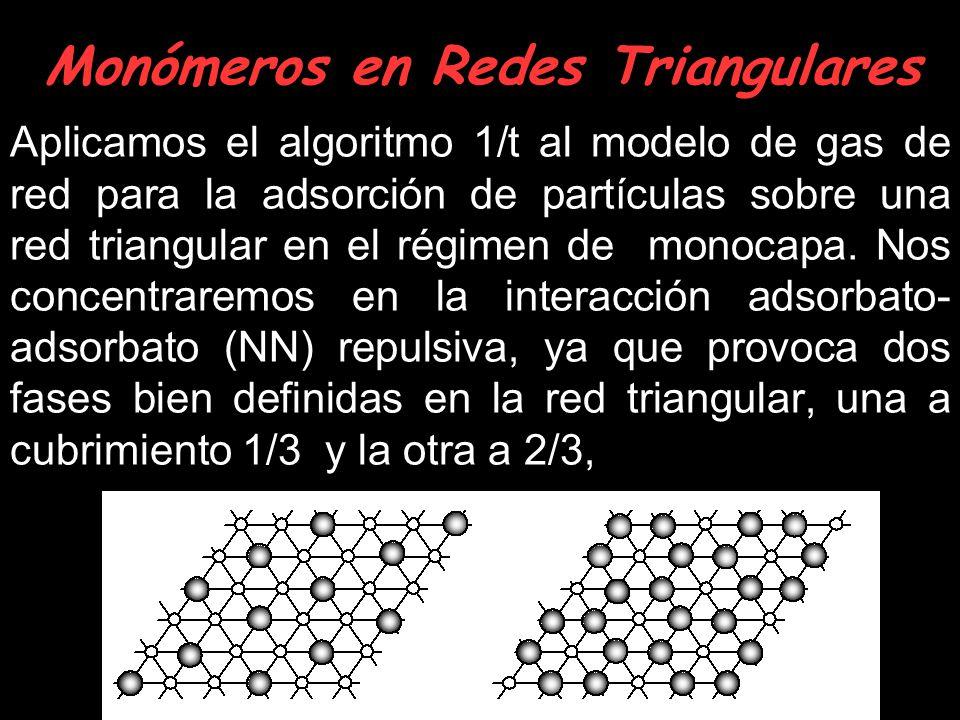 Monómeros en Redes Triangulares Aplicamos el algoritmo 1/t al modelo de gas de red para la adsorción de partículas sobre una red triangular en el régi