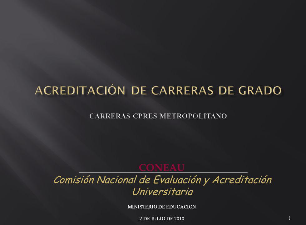 1 CONEAU Comisión Nacional de Evaluación y Acreditación Universitaria MINISTERIO DE EDUCACION 2 DE JULIO DE 2010