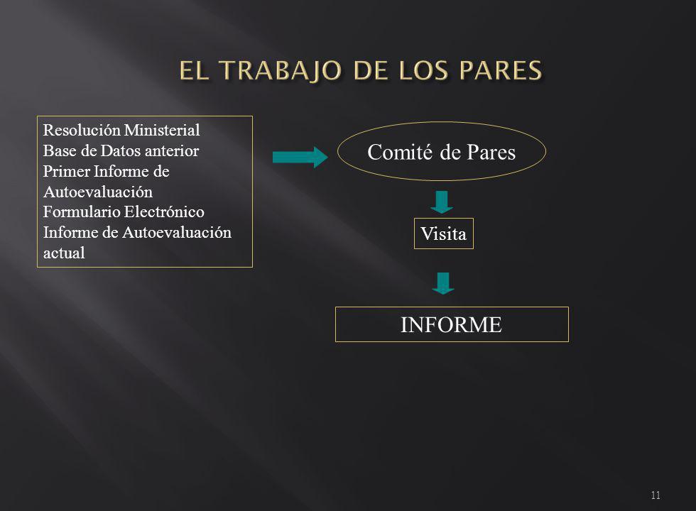 11 Comité de Pares Visita INFORME Resolución Ministerial Base de Datos anterior Primer Informe de Autoevaluación Formulario Electrónico Informe de Autoevaluación actual