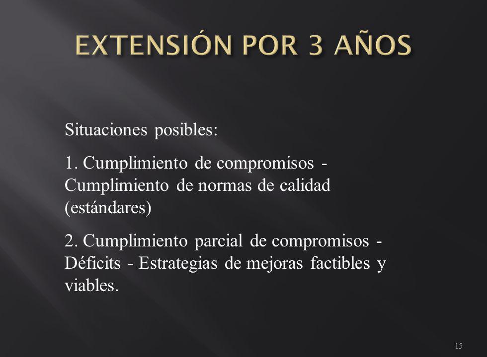 15 Situaciones posibles: 1. Cumplimiento de compromisos - Cumplimiento de normas de calidad (estándares) 2. Cumplimiento parcial de compromisos - Défi