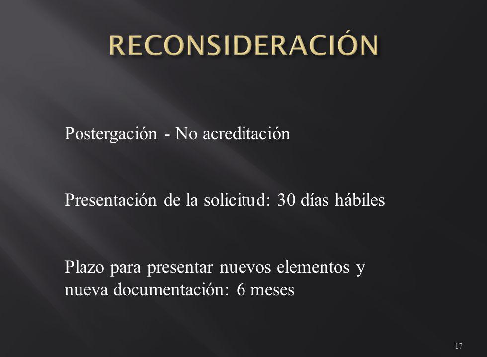 17 Postergación - No acreditación Presentación de la solicitud: 30 días hábiles Plazo para presentar nuevos elementos y nueva documentación: 6 meses