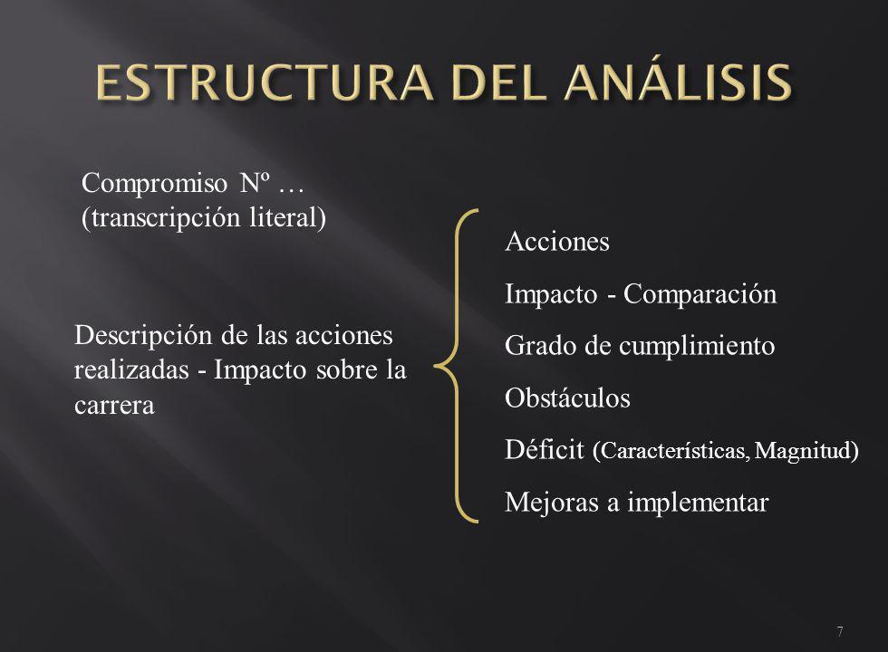 7 Compromiso Nº … (transcripción literal) Descripción de las acciones realizadas - Impacto sobre la carrera Acciones Impacto - Comparación Grado de cumplimiento Obstáculos Déficit (Características, Magnitud) Mejoras a implementar