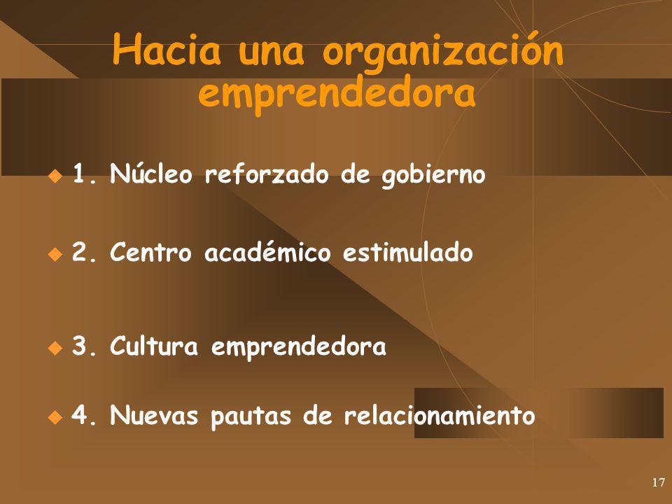 17 Hacia una organización emprendedora 1. Núcleo reforzado de gobierno 2. Centro académico estimulado 3. Cultura emprendedora 4. Nuevas pautas de rela