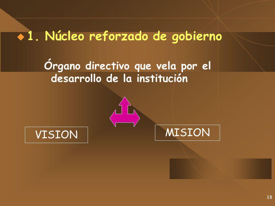 18 1. Núcleo reforzado de gobierno Órgano directivo que vela por el desarrollo de la institución VISION MISION