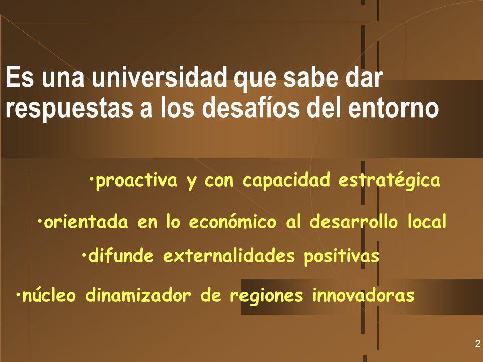 2 Es una universidad que sabe dar respuestas a los desafíos del entorno proactiva y con capacidad estratégica orientada en lo económico al desarrollo local difunde externalidades positivas núcleo dinamizador de regiones innovadoras