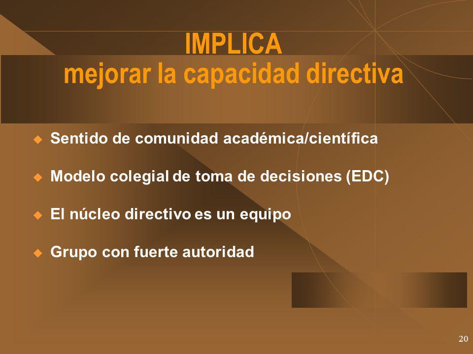 20 IMPLICA mejorar la capacidad directiva Sentido de comunidad académica/científica Modelo colegial de toma de decisiones (EDC) El núcleo directivo es un equipo Grupo con fuerte autoridad