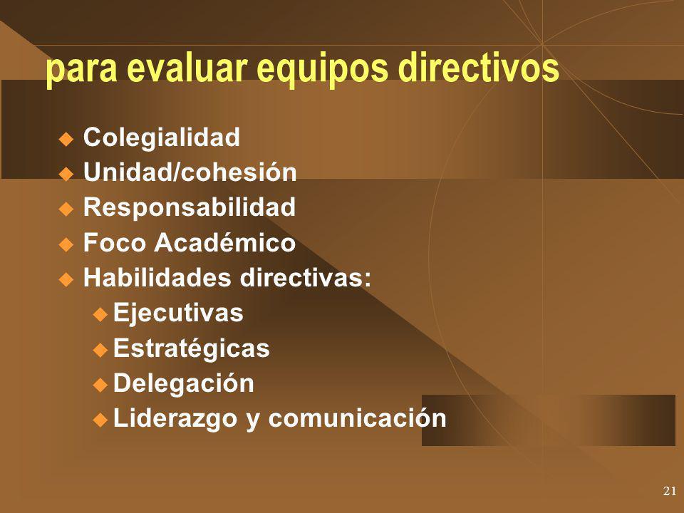 21 para evaluar equipos directivos Colegialidad Unidad/cohesión Responsabilidad Foco Académico Habilidades directivas: u Ejecutivas u Estratégicas u Delegación u Liderazgo y comunicación