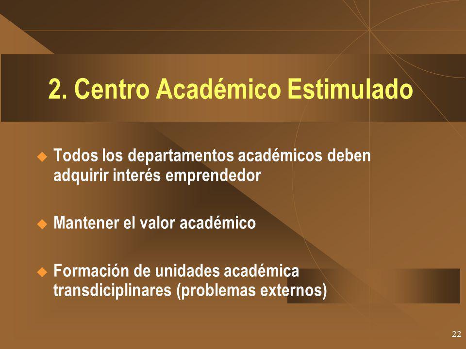 22 2. Centro Académico Estimulado Todos los departamentos académicos deben adquirir interés emprendedor Mantener el valor académico Formación de unida