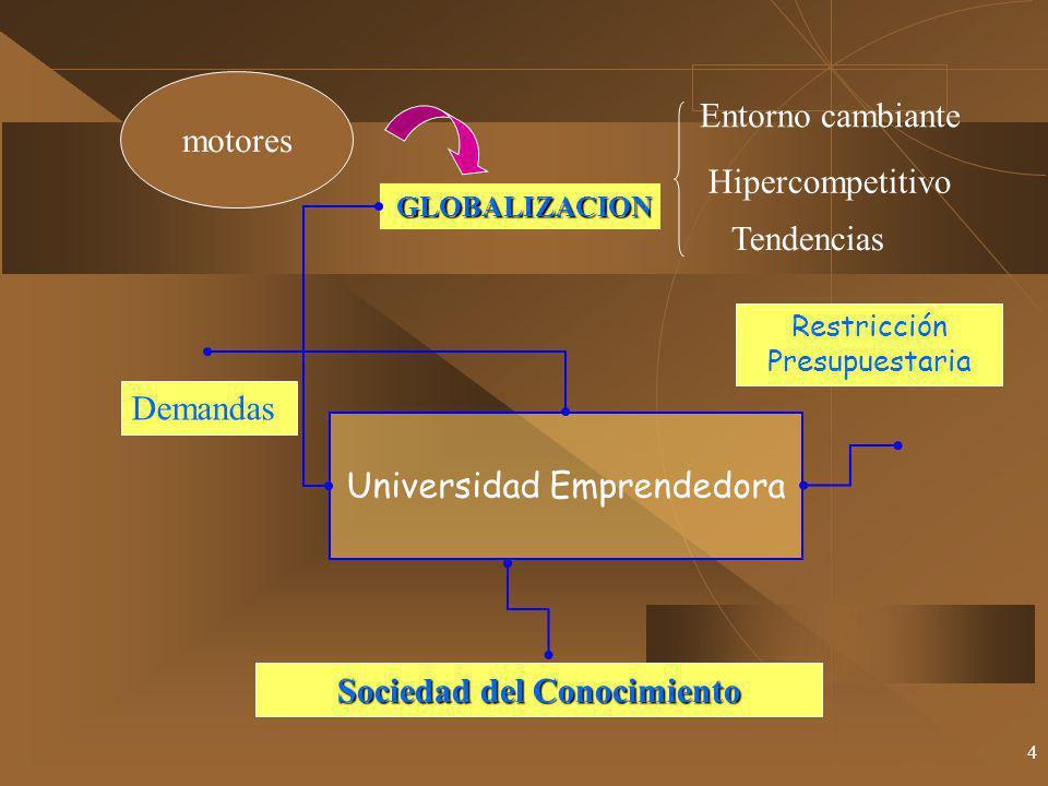 4 Universidad Emprendedora GLOBALIZACION GLOBALIZACION Sociedad del Conocimiento Restricción Presupuestaria motores Entorno cambiante Hipercompetitivo Demandas Tendencias