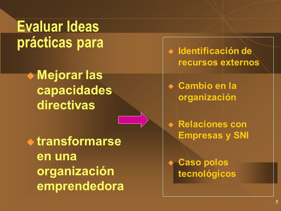5 Evaluar Ideas prácticas para Mejorar las capacidades directivas transformarse en una organización emprendedora Identificación de recursos externos Cambio en la organización Relaciones con Empresas y SNI Caso polos tecnológicos