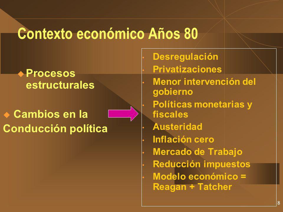 8 Contexto económico Años 80 u Procesos estructurales Cambios en la Conducción política Desregulación Privatizaciones Menor intervención del gobierno Políticas monetarias y fiscales Austeridad Inflación cero Mercado de Trabajo Reducción impuestos Modelo económico = Reagan + Tatcher