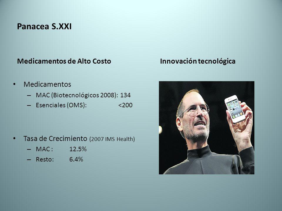 Panacea S.XXI Medicamentos de Alto Costo Medicamentos – MAC (Biotecnológicos 2008): 134 – Esenciales (OMS): <200 Tasa de Crecimiento (2007 IMS Health) – MAC : 12.5% – Resto: 6.4% Innovación tecnológica