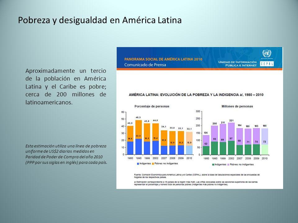 Pobreza y desigualdad en América Latina Aproximadamente un tercio de la población en América Latina y el Caribe es pobre; cerca de 200 millones de latinoamericanos.
