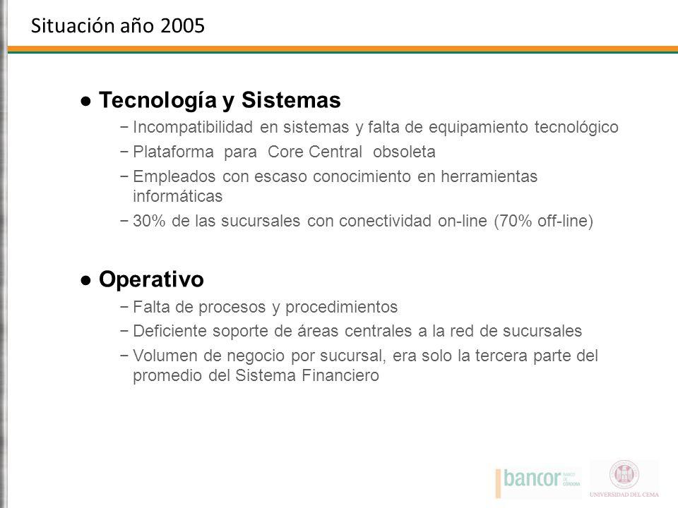 Plan Estratégico de Recursos Humanos Acciones en curso durante el 2 do Semestre 2011 +Implementación incentivo económico asociado a los resultados de la Organización, las Unidades de Negocio y el desempeño de los integrantes de las mismas.