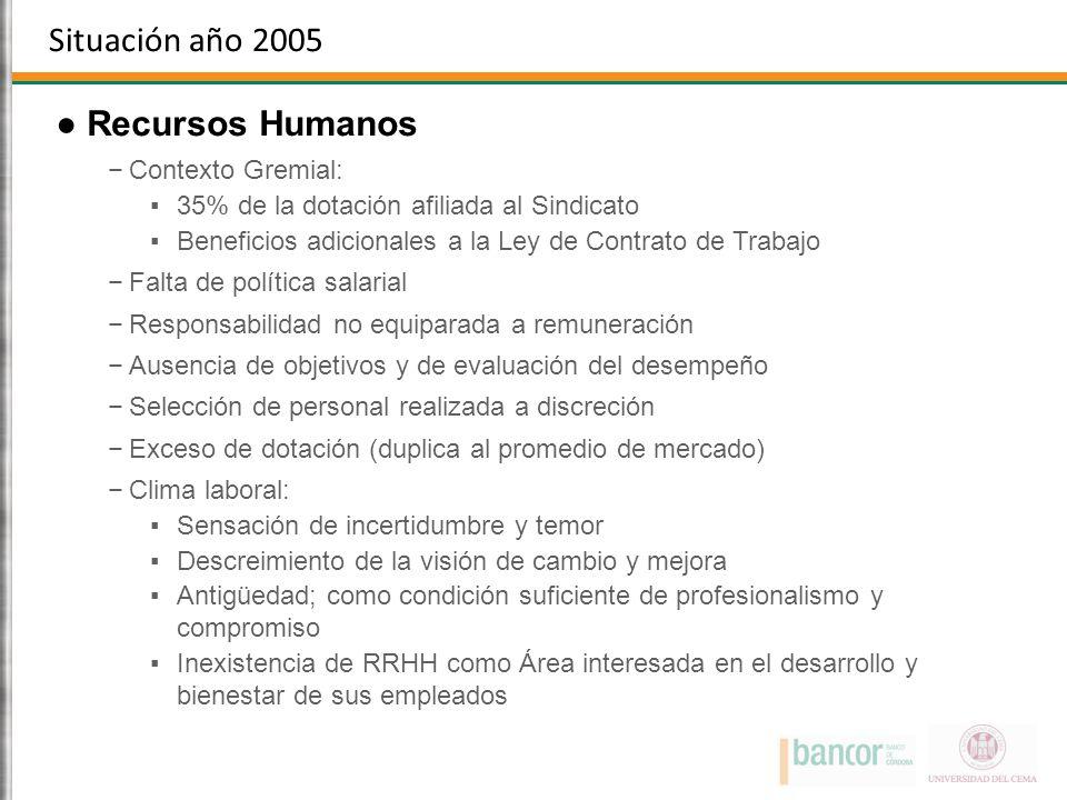 Plan Estratégico y Acciones llevadas a cabo a partir de 2006
