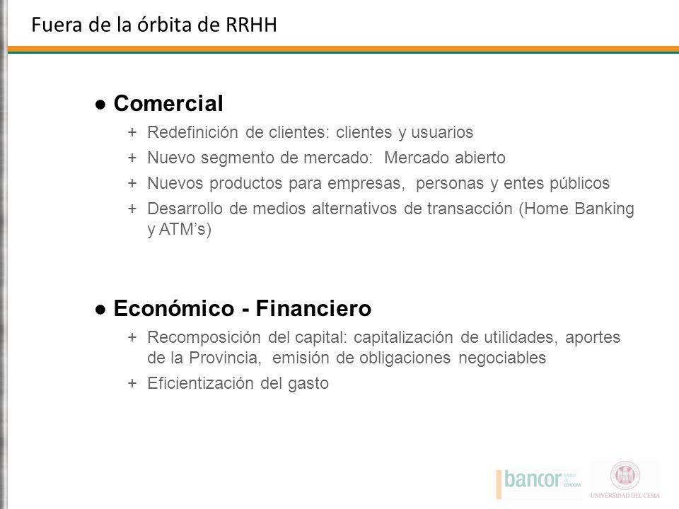 Plan Estratégico de Recursos Humanos Bancor: Objetivo: incrementar el volumen de negocios ¿Cómo.
