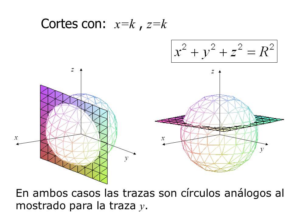 Cortes con: x=k, z=k z y x x z y En ambos casos las trazas son círculos análogos al mostrado para la traza y.