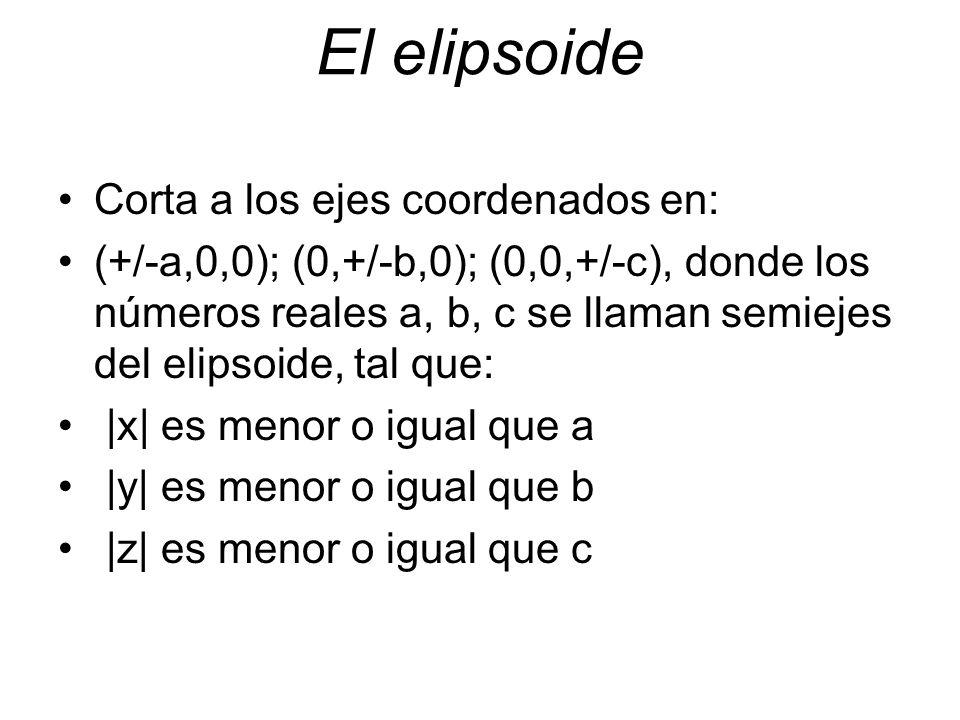 El elipsoide Corta a los ejes coordenados en: (+/-a,0,0); (0,+/-b,0); (0,0,+/-c), donde los números reales a, b, c se llaman semiejes del elipsoide, tal que: |x| es menor o igual que a |y| es menor o igual que b |z| es menor o igual que c