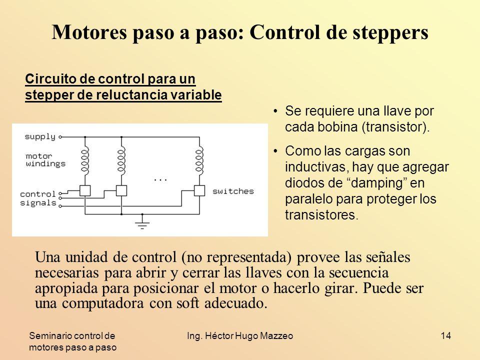 Seminario control de motores paso a paso Ing. Héctor Hugo Mazzeo14 Motores paso a paso: Control de steppers Una unidad de control (no representada) pr
