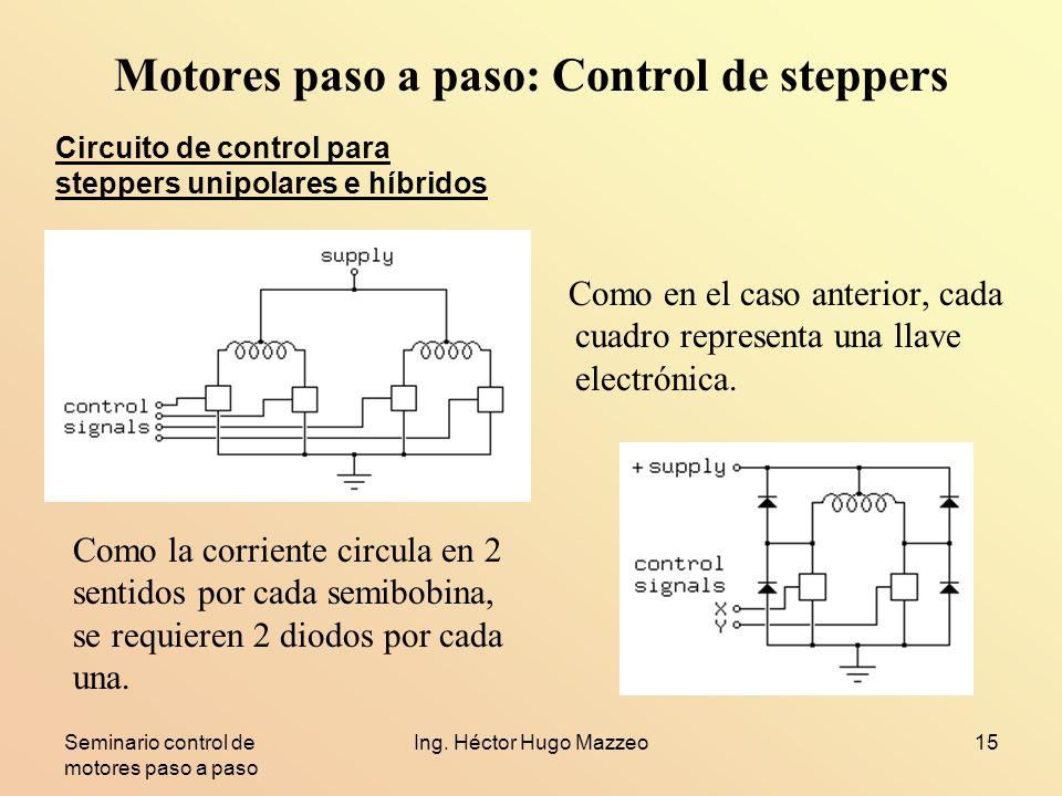 Seminario control de motores paso a paso Ing. Héctor Hugo Mazzeo15 Motores paso a paso: Control de steppers Como en el caso anterior, cada cuadro repr
