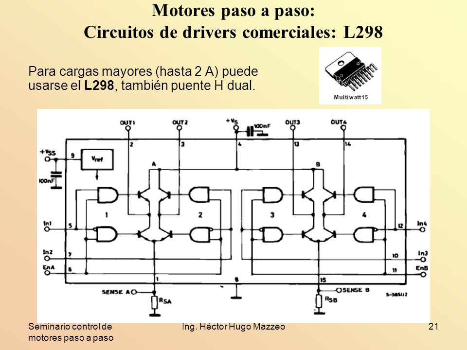 Seminario control de motores paso a paso Ing. Héctor Hugo Mazzeo21 Motores paso a paso: Circuitos de drivers comerciales: L298 Para cargas mayores (ha