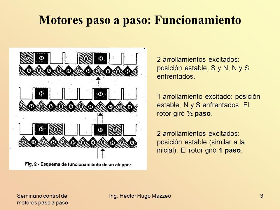 Seminario control de motores paso a paso Ing. Héctor Hugo Mazzeo3 Motores paso a paso: Funcionamiento 2 arrollamientos excitados: posición estable, S