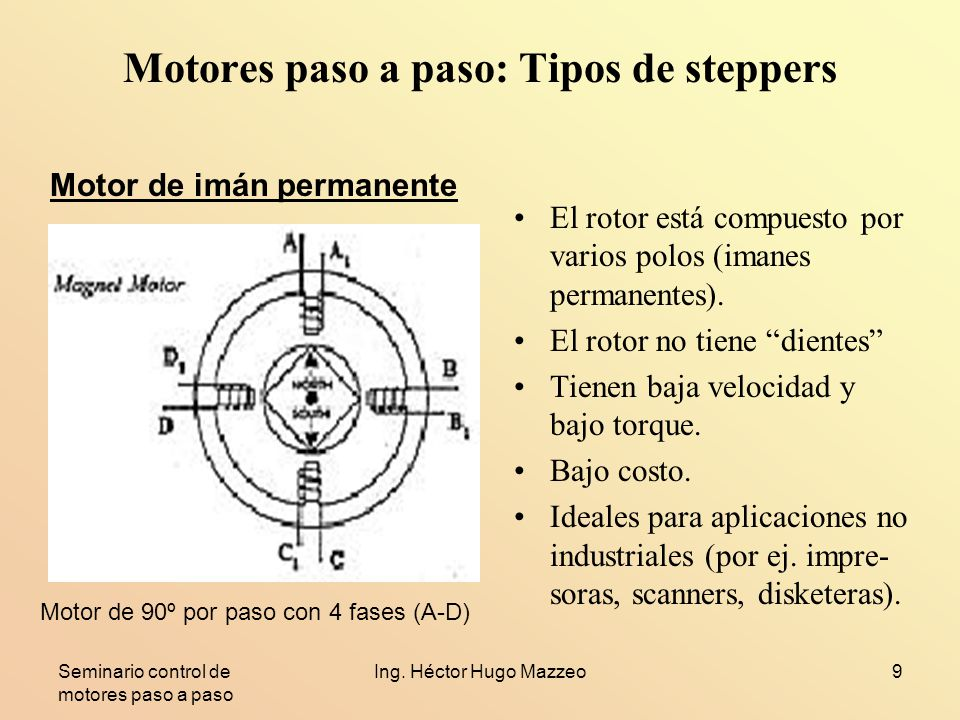 Seminario control de motores paso a paso Ing. Héctor Hugo Mazzeo9 Motores paso a paso: Tipos de steppers El rotor está compuesto por varios polos (ima