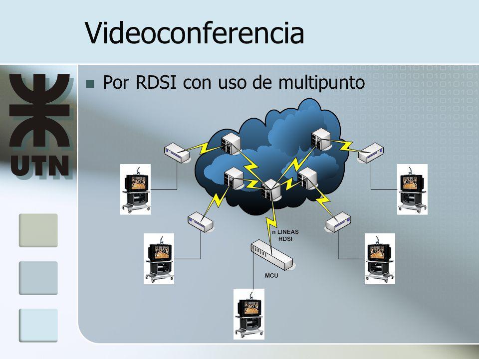 Videoconferencia Por IP utilizando Redes Avanzadas Es la tendencia actual Su funcionamiento es similar al sistema anterior La performance mejora significativamente Puede utilizarse en combinación con el sistema RDSI