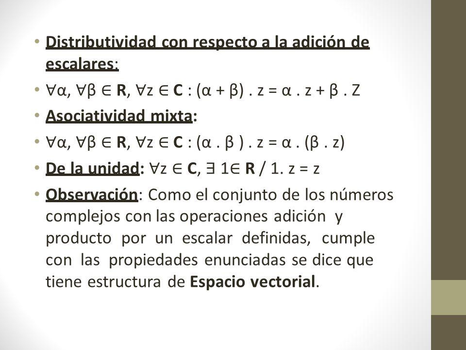 Distributividad con respecto a la adición de escalares: α, β R, z C : (α + β).