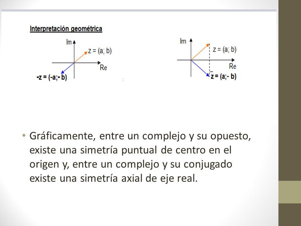 Demostrar: El producto entre un complejo y su conjugado es igual a la suma de los cuadrados de sus respectivas partes reales y partes imaginarias