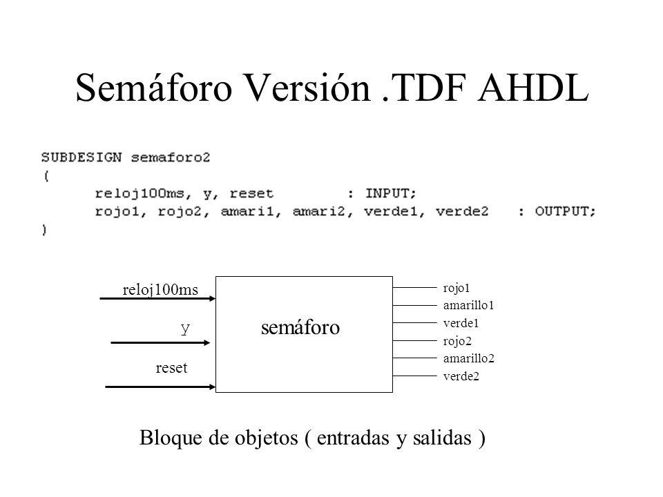 Semáforo Versión.TDF AHDL Bloque de objetos ( entradas y salidas ) reset reloj100ms y rojo1 amarillo1 verde1 rojo2 verde2 amarillo2 semáforo
