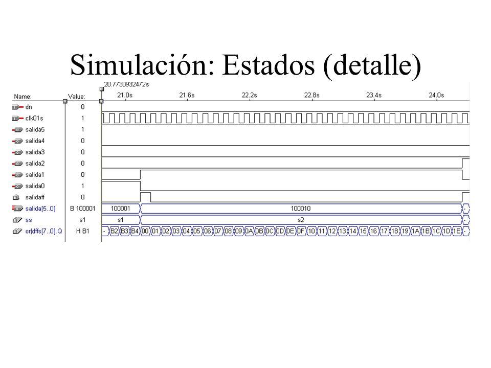 Simulación: Estados (detalle)