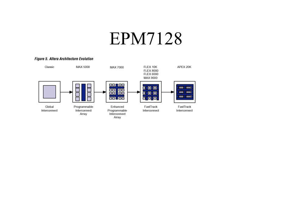 EPM7128
