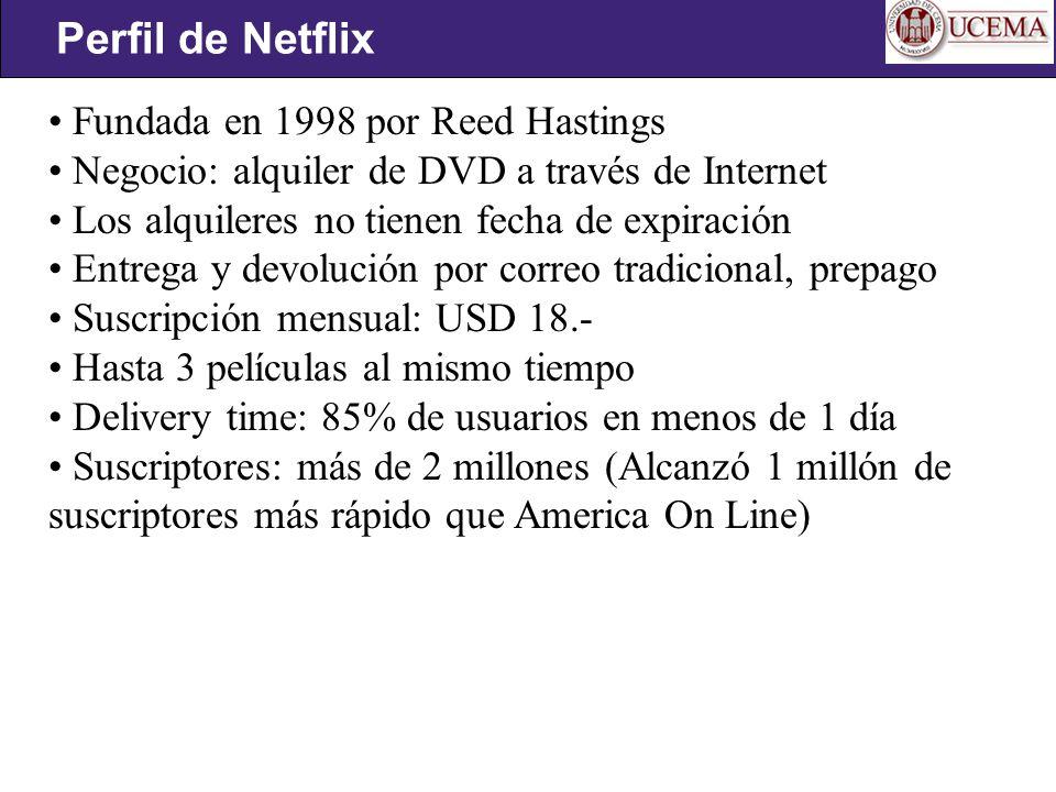 Fundada en 1998 por Reed Hastings Negocio: alquiler de DVD a través de Internet Los alquileres no tienen fecha de expiración Entrega y devolución por correo tradicional, prepago Suscripción mensual: USD 18.- Hasta 3 películas al mismo tiempo Delivery time: 85% de usuarios en menos de 1 día Suscriptores: más de 2 millones (Alcanzó 1 millón de suscriptores más rápido que America On Line) Perfil de Netflix