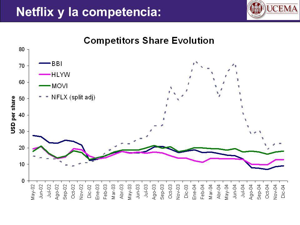 Netflix y la competencia: