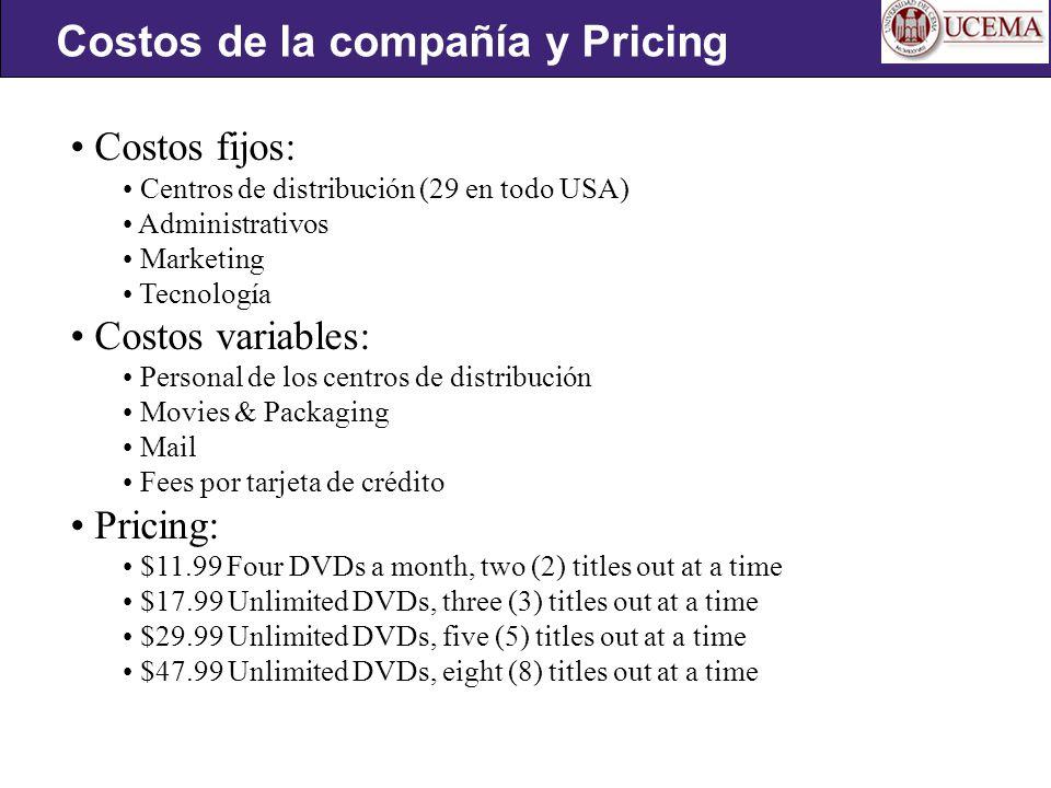 Costos de la compañía y Pricing Costos fijos: Centros de distribución (29 en todo USA) Administrativos Marketing Tecnología Costos variables: Personal de los centros de distribución Movies & Packaging Mail Fees por tarjeta de crédito Pricing: $11.99 Four DVDs a month, two (2) titles out at a time $17.99 Unlimited DVDs, three (3) titles out at a time $29.99 Unlimited DVDs, five (5) titles out at a time $47.99 Unlimited DVDs, eight (8) titles out at a time
